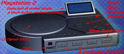 Game Console Prototypes | NeoGAF  Game Console Pr...